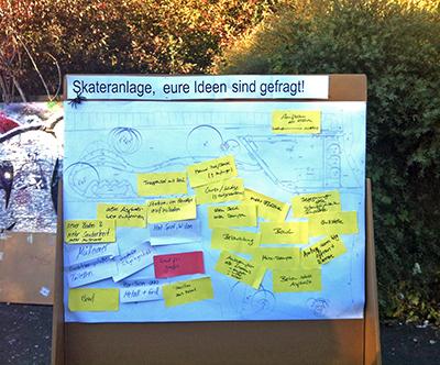 Jugendbeteiligung Neugestaltung einer Skateranlage in Berlin-Buch
